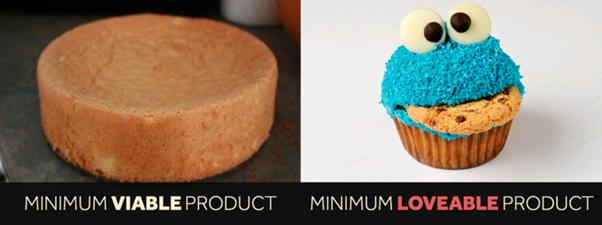 Succesfulde produkter og innovationer handler om kærlighed