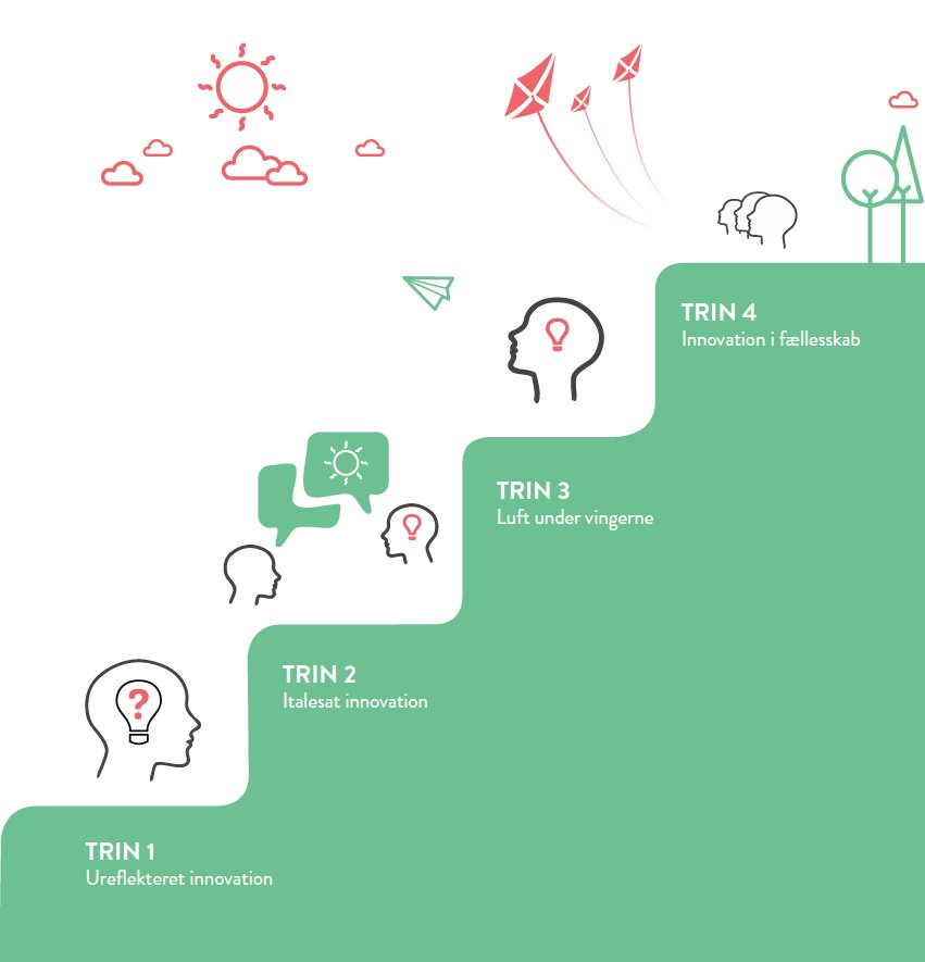 Innovationsstigen af Jonathan Løw